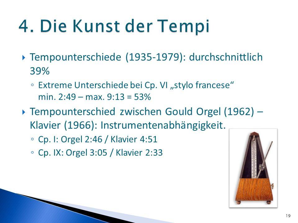 Tempounterschiede (1935-1979): durchschnittlich 39% Extreme Unterschiede bei Cp. VI stylo francese min. 2:49 – max. 9:13 = 53% Tempounterschied zwisch
