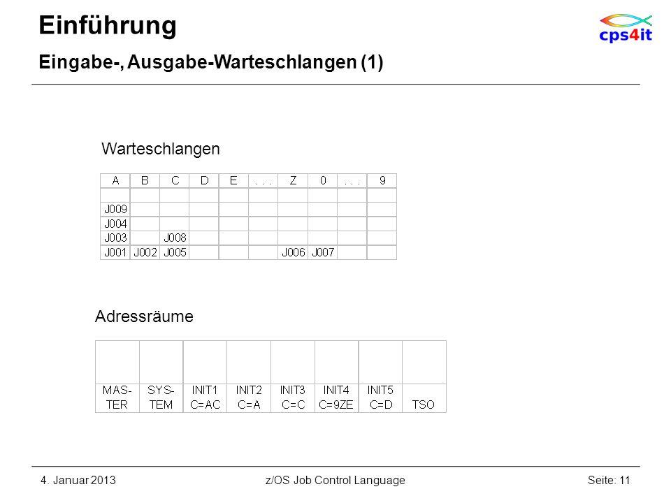 Einführung Eingabe-, Ausgabe-Warteschlangen (1) 4. Januar 2013Seite: 11z/OS Job Control Language Warteschlangen Adressräume