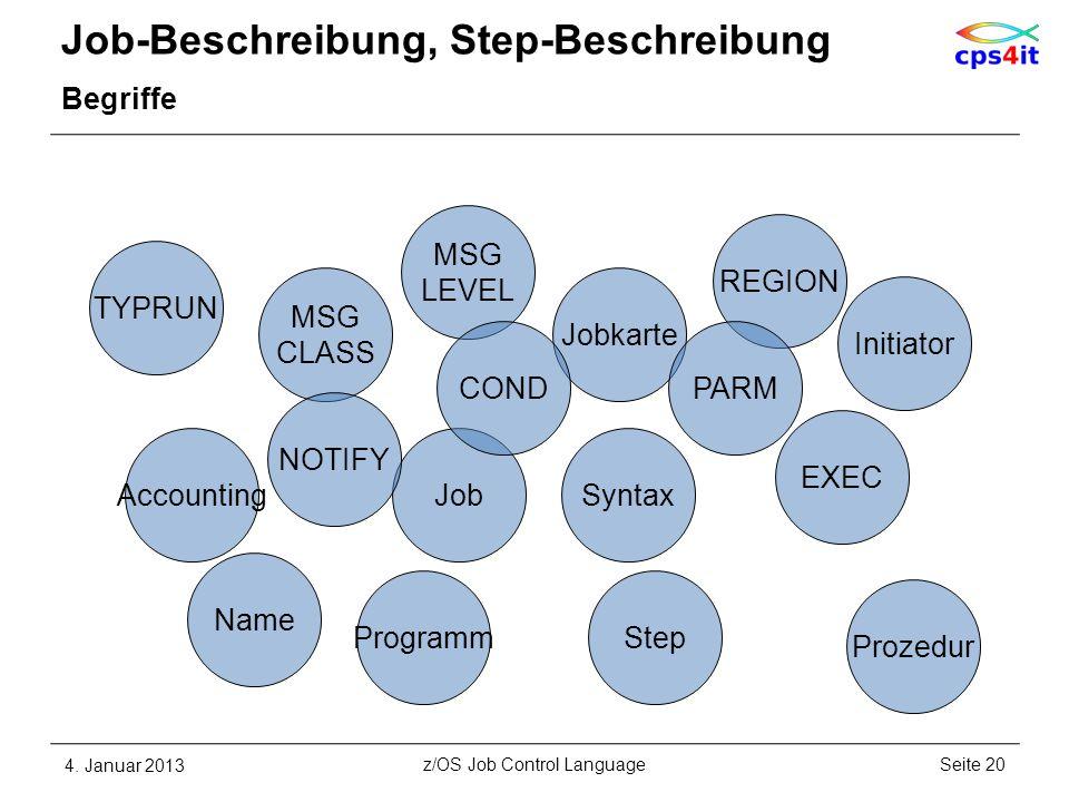 Job-Beschreibung, Step-Beschreibung Begriffe 4. Januar 2013Seite 20z/OS Job Control Language Job MSG LEVEL EXEC Step Initiator Name Accounting Prozedu