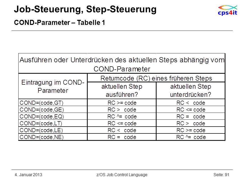 Job-Steuerung, Step-Steuerung COND-Parameter – Tabelle 1 4. Januar 2013Seite: 91z/OS Job Control Language