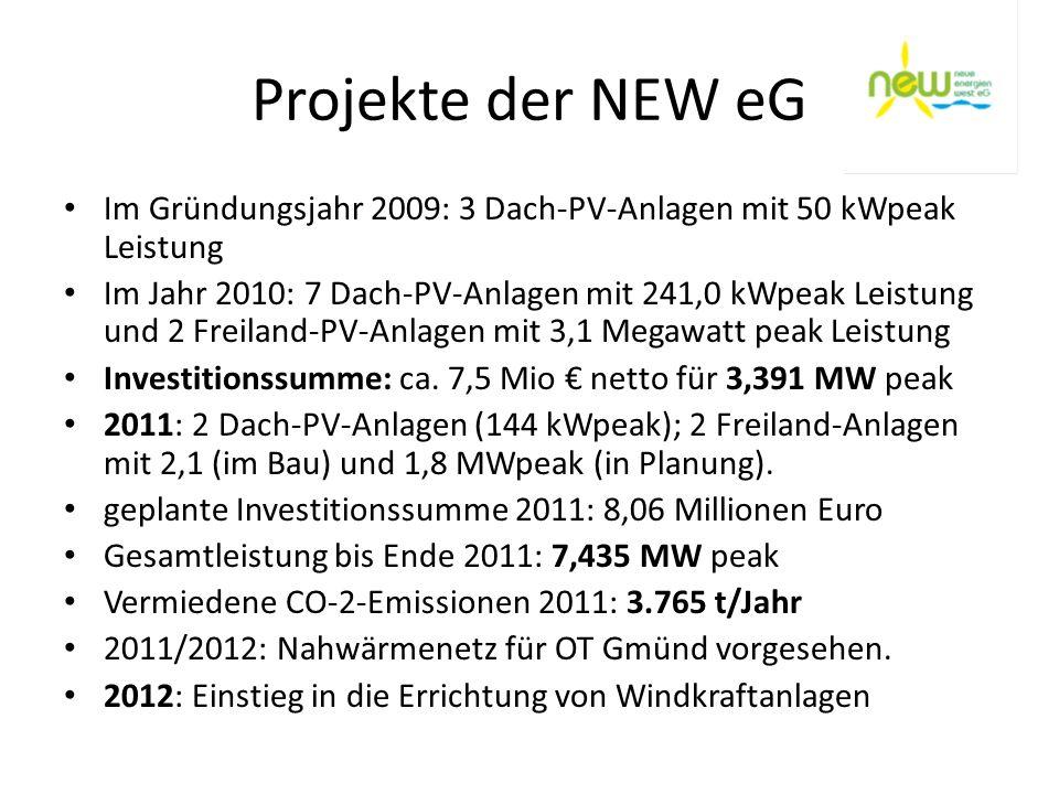 Projekte der NEW eG Im Gründungsjahr 2009: 3 Dach-PV-Anlagen mit 50 kWpeak Leistung Im Jahr 2010: 7 Dach-PV-Anlagen mit 241,0 kWpeak Leistung und 2 Fr