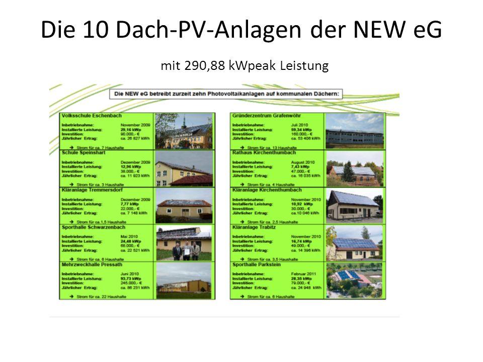 Die 10 Dach-PV-Anlagen der NEW eG mit 290,88 kWpeak Leistung