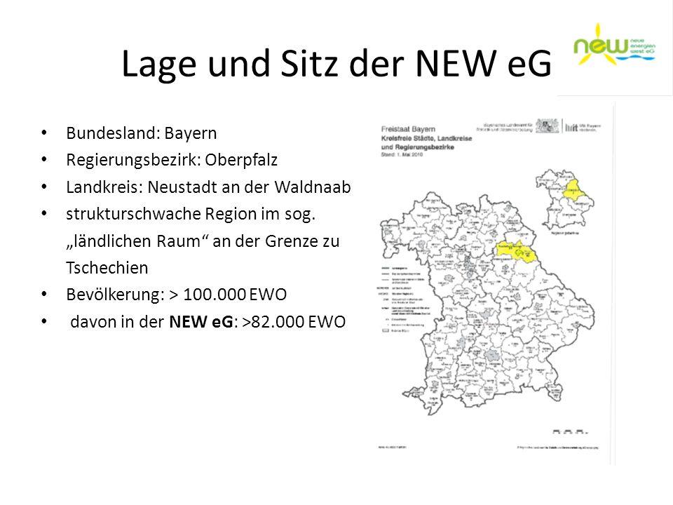Lage und Sitz der NEW eG Bundesland: Bayern Regierungsbezirk: Oberpfalz Landkreis: Neustadt an der Waldnaab strukturschwache Region im sog. ländlichen