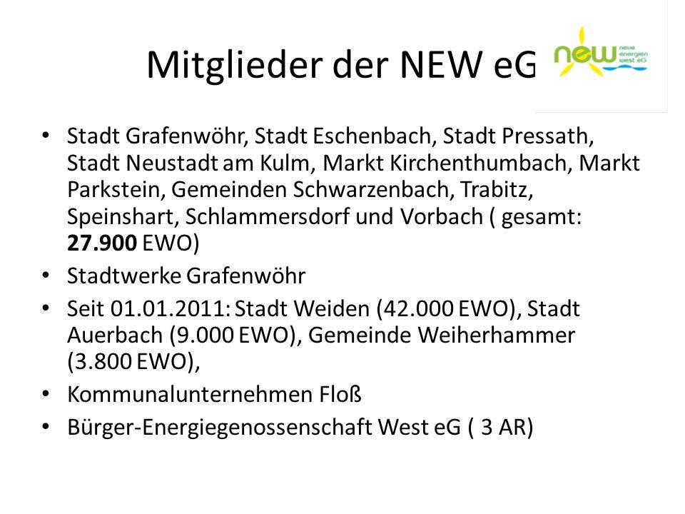 Mitglieder der NEW eG Stadt Grafenwöhr, Stadt Eschenbach, Stadt Pressath, Stadt Neustadt am Kulm, Markt Kirchenthumbach, Markt Parkstein, Gemeinden Sc