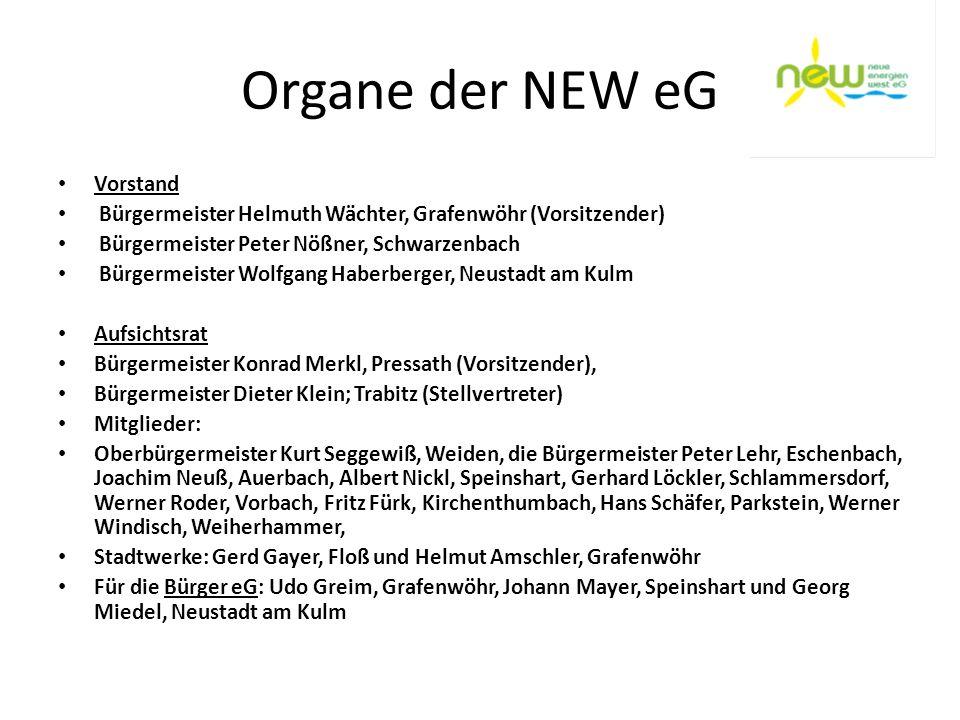 Organe der NEW eG Vorstand Bürgermeister Helmuth Wächter, Grafenwöhr (Vorsitzender) Bürgermeister Peter Nößner, Schwarzenbach Bürgermeister Wolfgang H