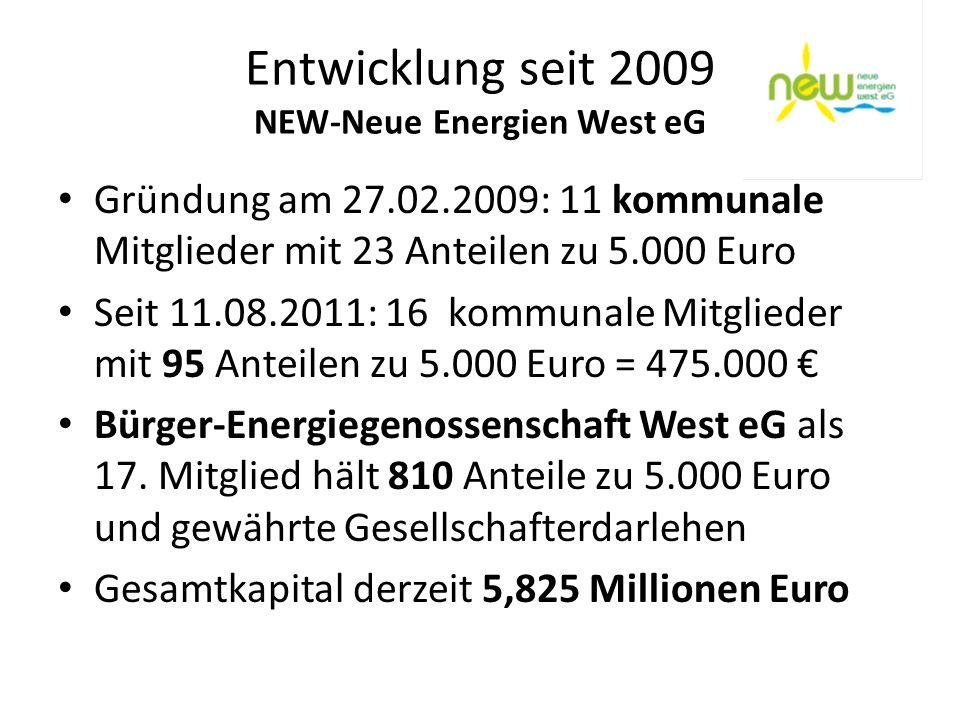 Entwicklung seit 2009 NEW-Neue Energien West eG Gründung am 27.02.2009: 11 kommunale Mitglieder mit 23 Anteilen zu 5.000 Euro Seit 11.08.2011: 16 komm