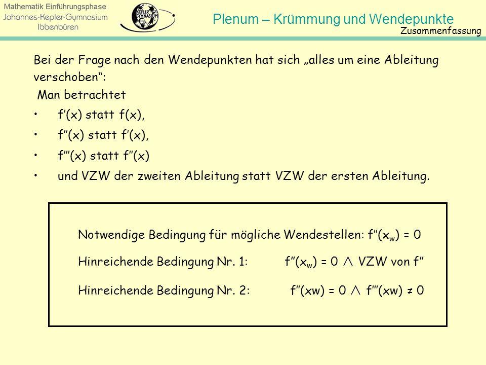 Plenum – Krümmung und Wendepunkte Alle Ableitungen Wo ist die Geschwindigkeit am höchsten? f(x)=0 und VZW der zweiten Ableitung f(x)=0 und f(x) 0 Maxi