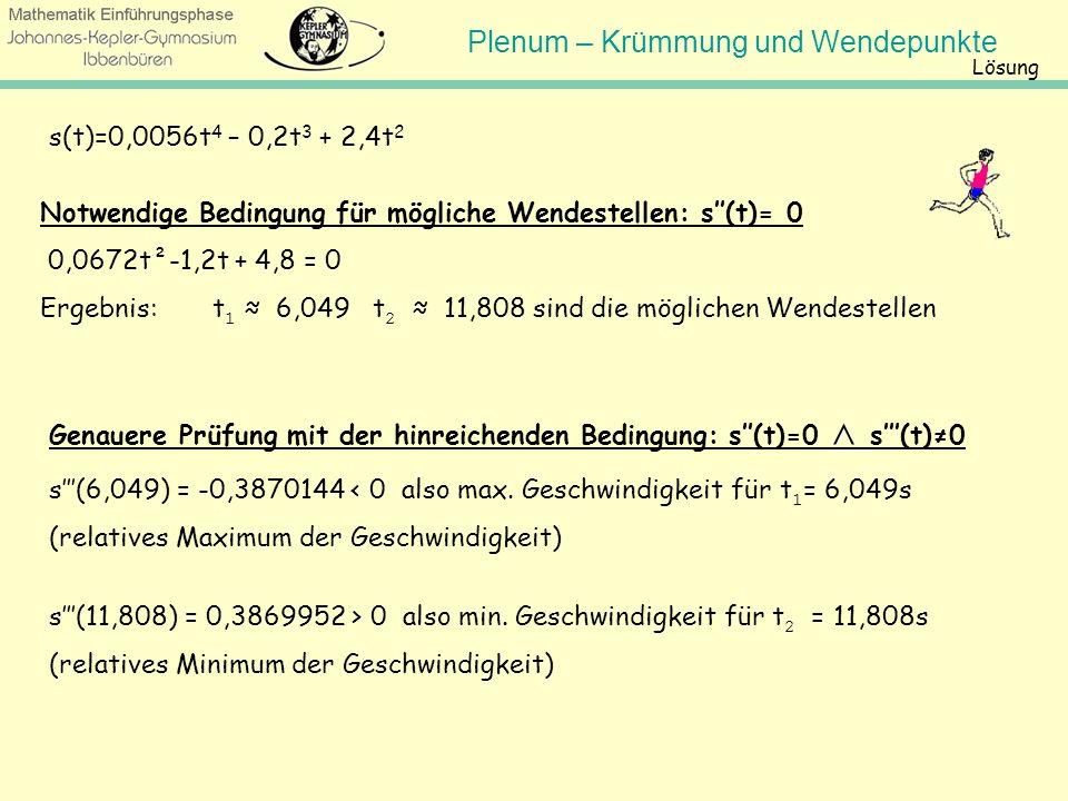 Plenum – Krümmung und Wendepunkte Beispielaufgabe Strecke in m t in sec Zu welchem Zeitpunkt ist das Tempo des Läufers maximal? s(t)=0,0056t 4 – 0,2t