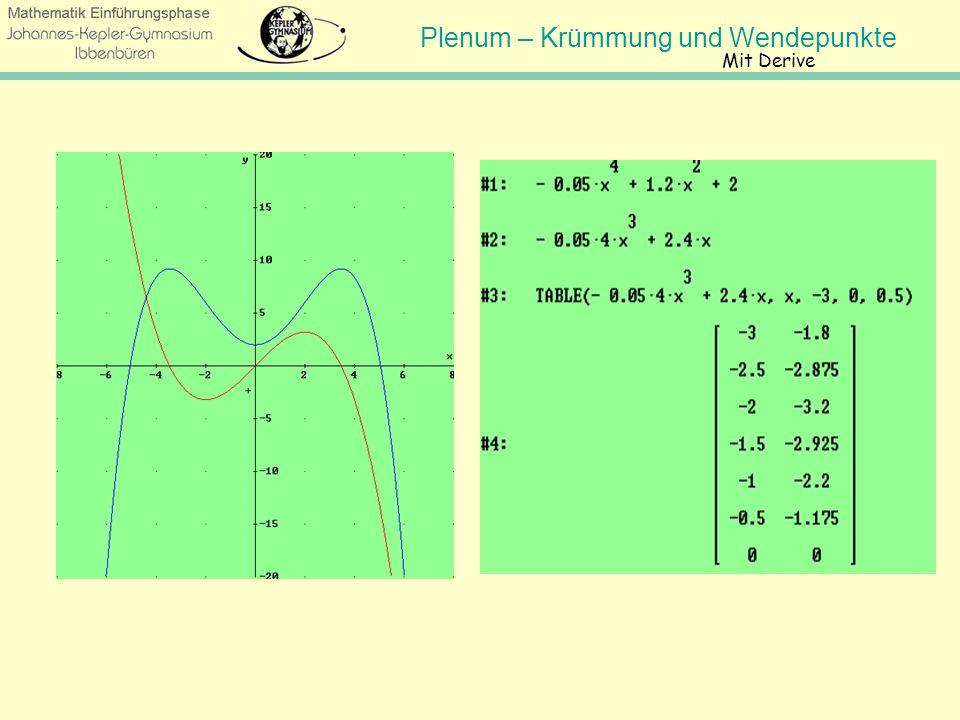 Plenum – Krümmung und Wendepunkte f(x) = 1/20(x 4 + 3x³- 10x²- 24x) notwendige Bedingung: f(x 0 ) = 0 1/20(4x³ + 9x²- 20x - 24) = 0 mögliche Extremste