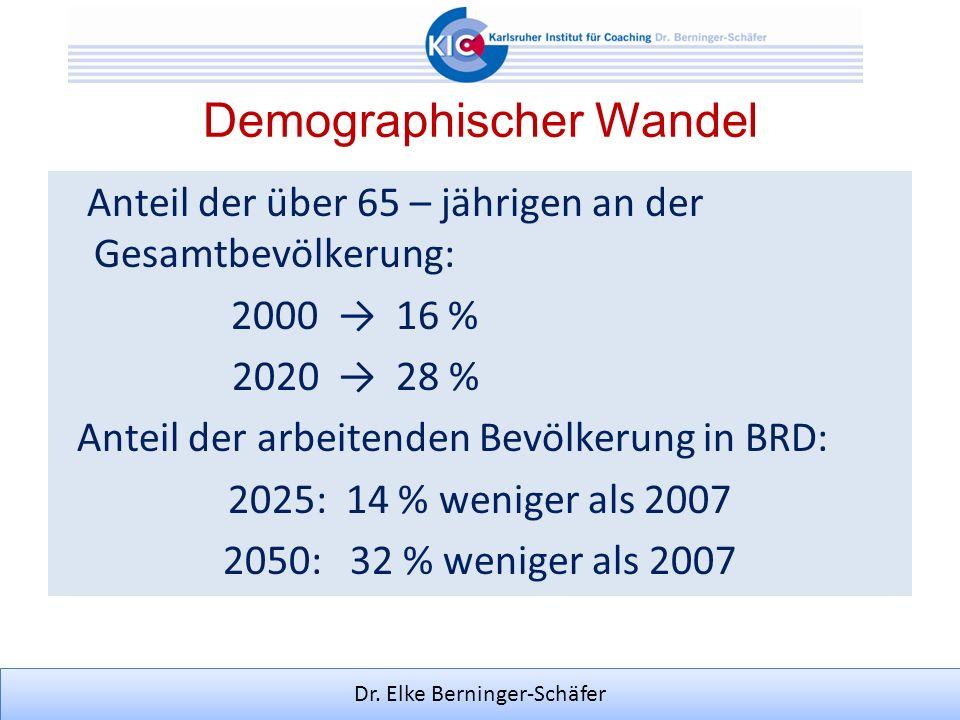 Dr. Elke Berninger-Schäfer Demographischer Wandel Anteil der über 65 – jährigen an der Gesamtbevölkerung: 2000 16 % 2020 28 % Anteil der arbeitenden B