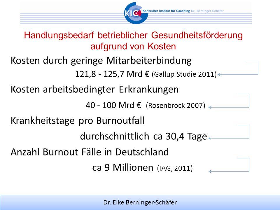 Dr. Elke Berninger-Schäfer Kosten durch geringe Mitarbeiterbindung 121,8 - 125,7 Mrd (Gallup Studie 2011) Kosten arbeitsbedingter Erkrankungen 40 - 10