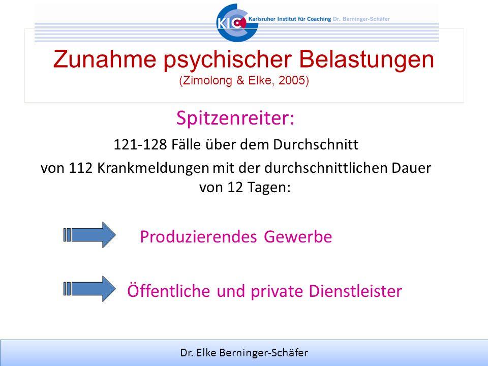 Dr. Elke Berninger-Schäfer Zunahme psychischer Belastungen (Zimolong & Elke, 2005) Spitzenreiter: 121-128 Fälle über dem Durchschnitt von 112 Krankmel