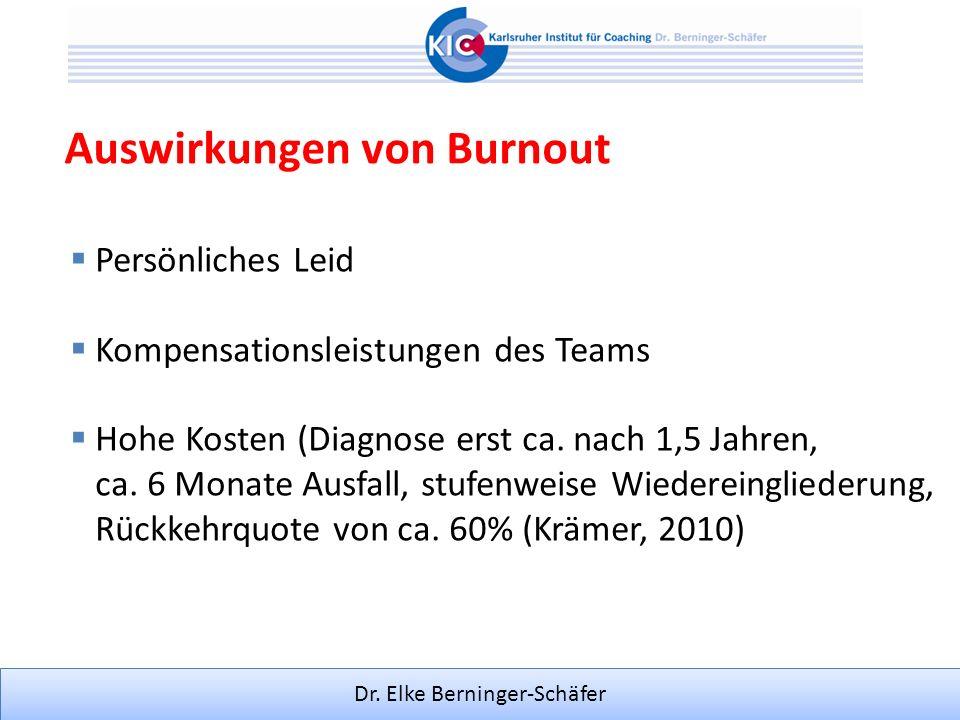 Dr. Elke Berninger-Schäfer Auswirkungen von Burnout Persönliches Leid Kompensationsleistungen des Teams Hohe Kosten (Diagnose erst ca. nach 1,5 Jahren