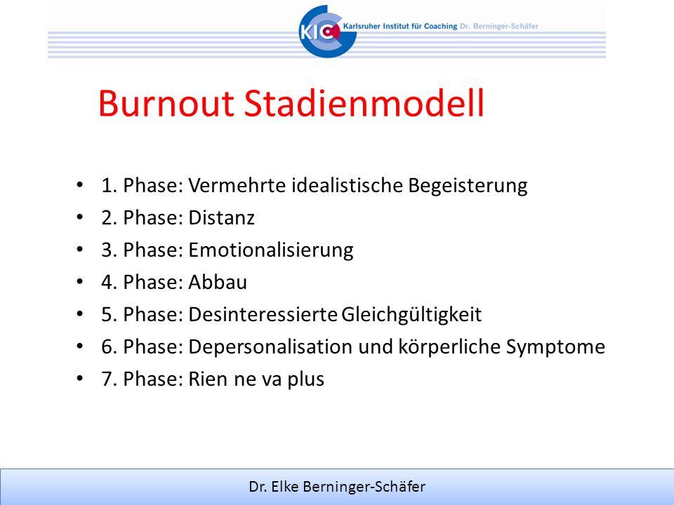 Dr. Elke Berninger-Schäfer Burnout Stadienmodell 1. Phase: Vermehrte idealistische Begeisterung 2. Phase: Distanz 3. Phase: Emotionalisierung 4. Phase