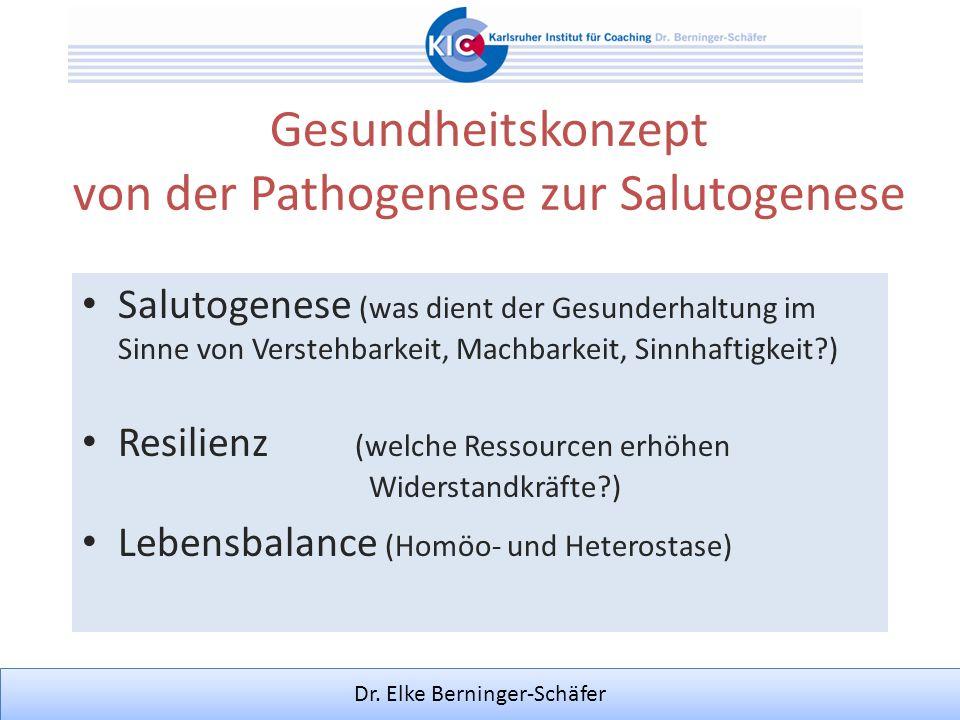Dr. Elke Berninger-Schäfer Gesundheitskonzept von der Pathogenese zur Salutogenese Salutogenese (was dient der Gesunderhaltung im Sinne von Verstehbar