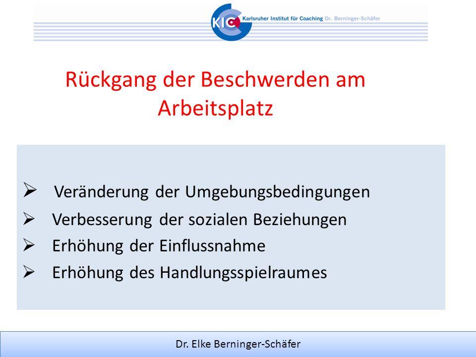 Dr. Elke Berninger-Schäfer Rückgang der Beschwerden am Arbeitsplatz (Sochart, 1998, Mittag 1996) Veränderung der Umgebungsbedingungen Verbesserung der