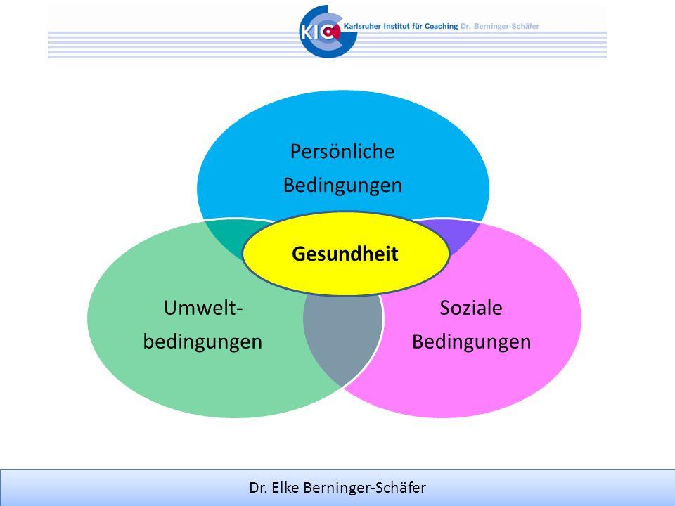 Dr. Elke Berninger-Schäfer Persönliche Bedingungen Soziale Bedingungen Umwelt- bedingungen Gesundheit