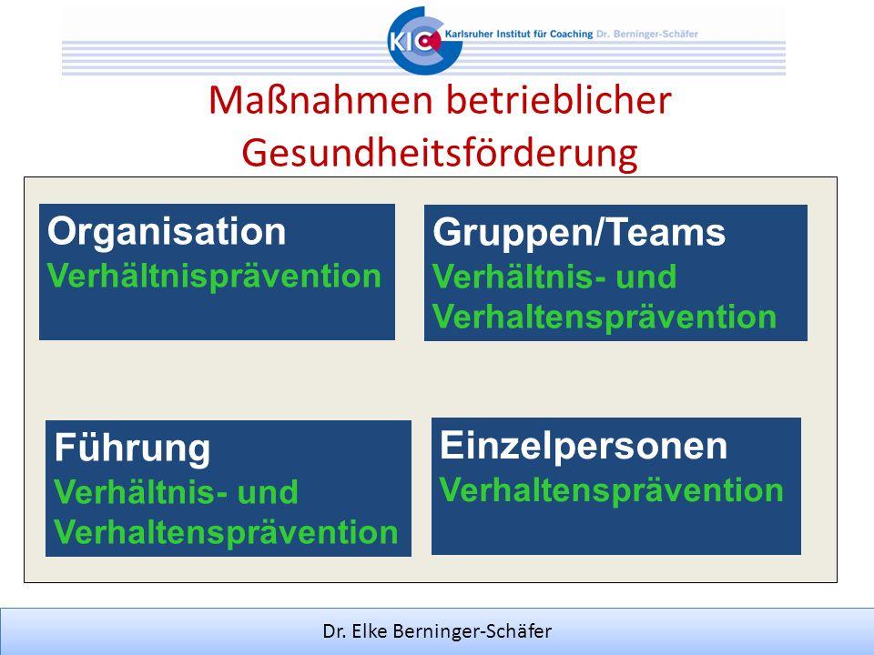 Dr. Elke Berninger-Schäfer Maßnahmen betrieblicher Gesundheitsförderung Organisation Verhältnisprävention Gruppen/Teams Verhältnis- und Verhaltenspräv