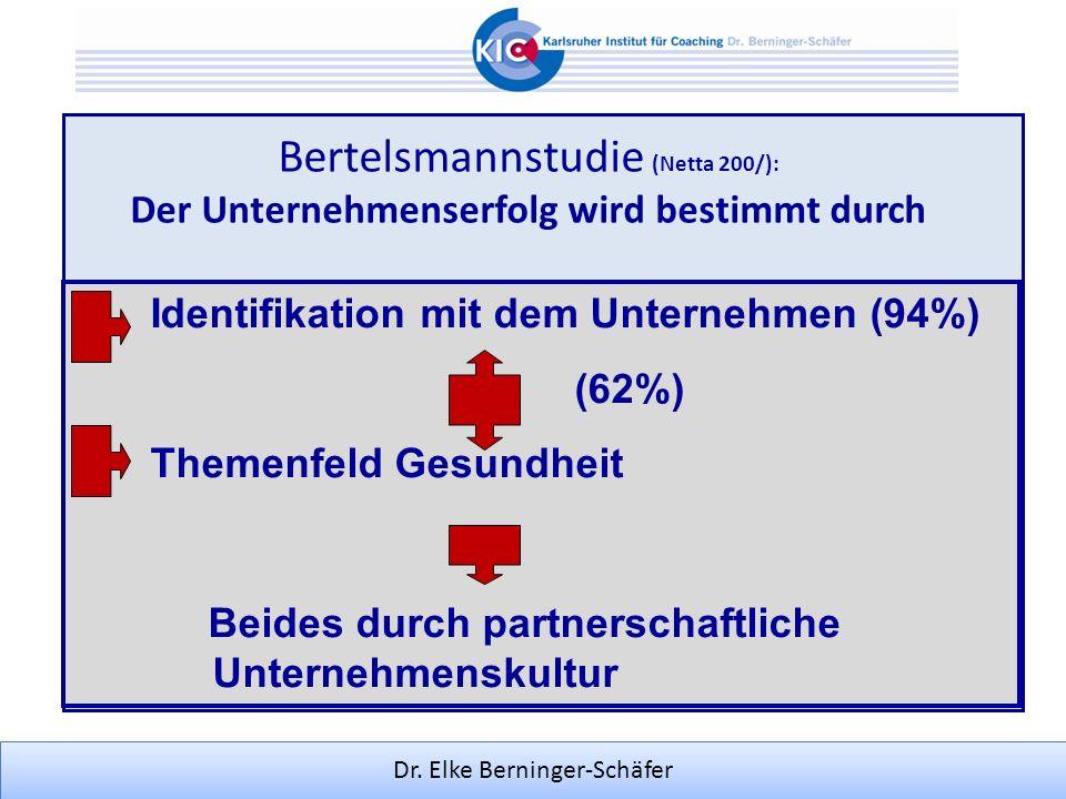 Dr. Elke Berninger-Schäfer Bertelsmannstudie (Netta 200/): Der Unternehmenserfolg wird bestimmt durch Identifikation mit dem Unternehmen (94%) (62%) T