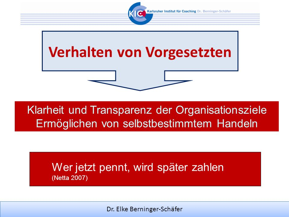 Dr. Elke Berninger-Schäfer Verhalten von Vorgesetzten Klarheit und Transparenz der Organisationsziele Ermöglichen von selbstbestimmtem Handeln Wer jet