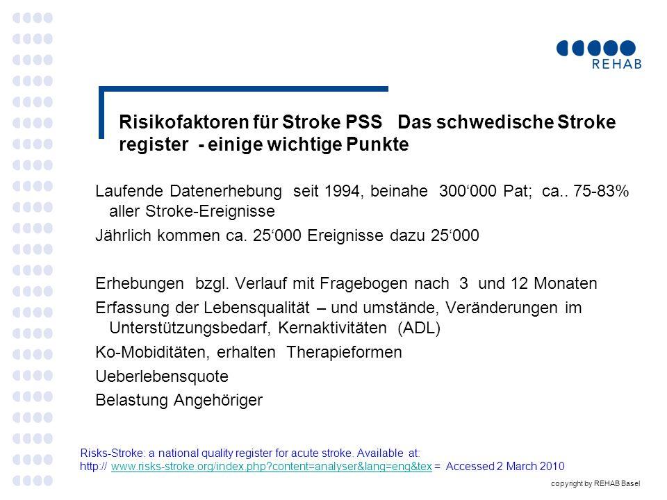 copyright by REHAB Basel Prävalenz invalidisierender Spastik nach 1 Jahr