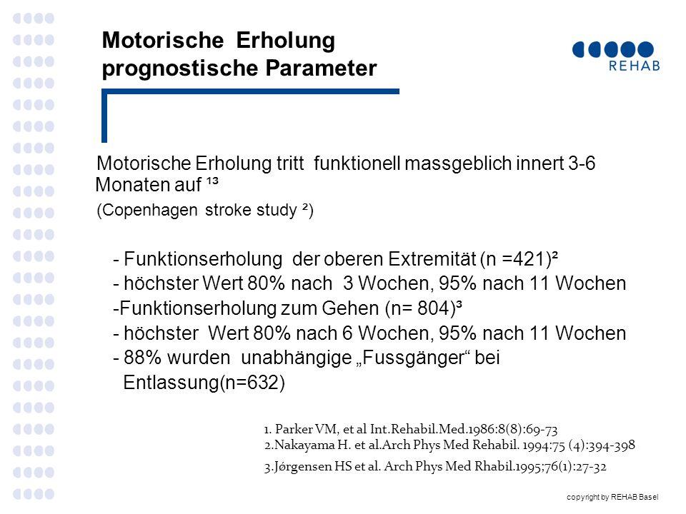 copyright by REHAB Basel Spastizität nach Stroke Die Prävalenz der Post-Stroke Spastizität (PSS) bei Ueberlebenden (1.