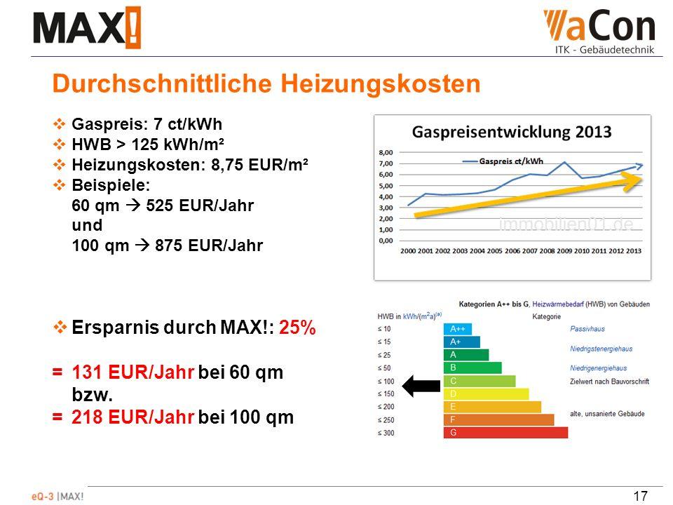 17 Durchschnittliche Heizungskosten Gaspreis: 7 ct/kWh HWB > 125 kWh/m² Heizungskosten: 8,75 EUR/m² Beispiele: 60 qm 525 EUR/Jahr und 100 qm 875 EUR/Jahr Ersparnis durch MAX!: 25% =131 EUR/Jahr bei 60 qm bzw.