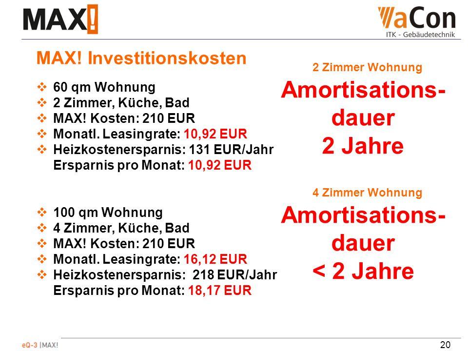 20 MAX. Investitionskosten 60 qm Wohnung 2 Zimmer, Küche, Bad MAX.