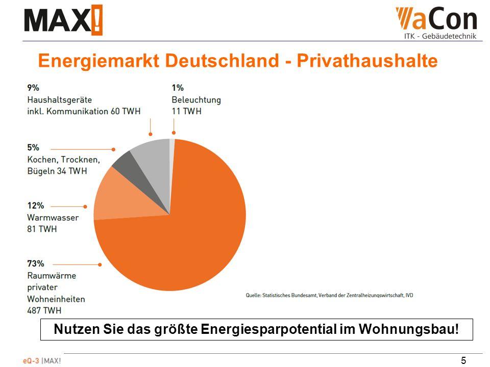 5 Nutzen Sie das größte Energiesparpotential im Wohnungsbau.