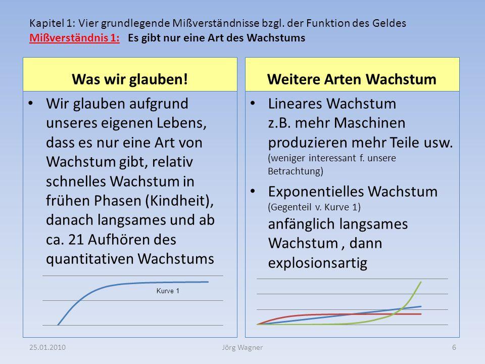 25.01.201037Jörg Wagner Kapitel 3: Wer profitiert von zins- und inflationsfreiem Geld Auswirkungen für: Handel und Industrie … Die Verzerrung des Marktes durch den Zins: - Ca.