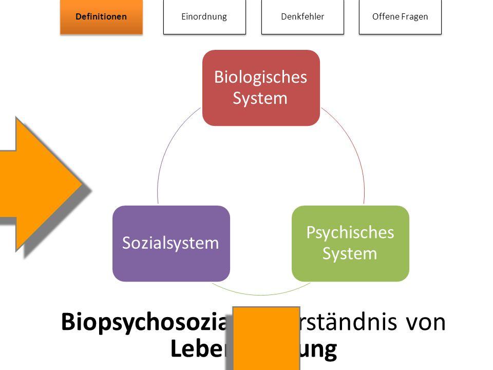 Biologisches System Psychisches System Sozialsystem Definitionen Einordnung Denkfehler Offene Fragen Biopsychosoziales Verständnis von Lebensführung