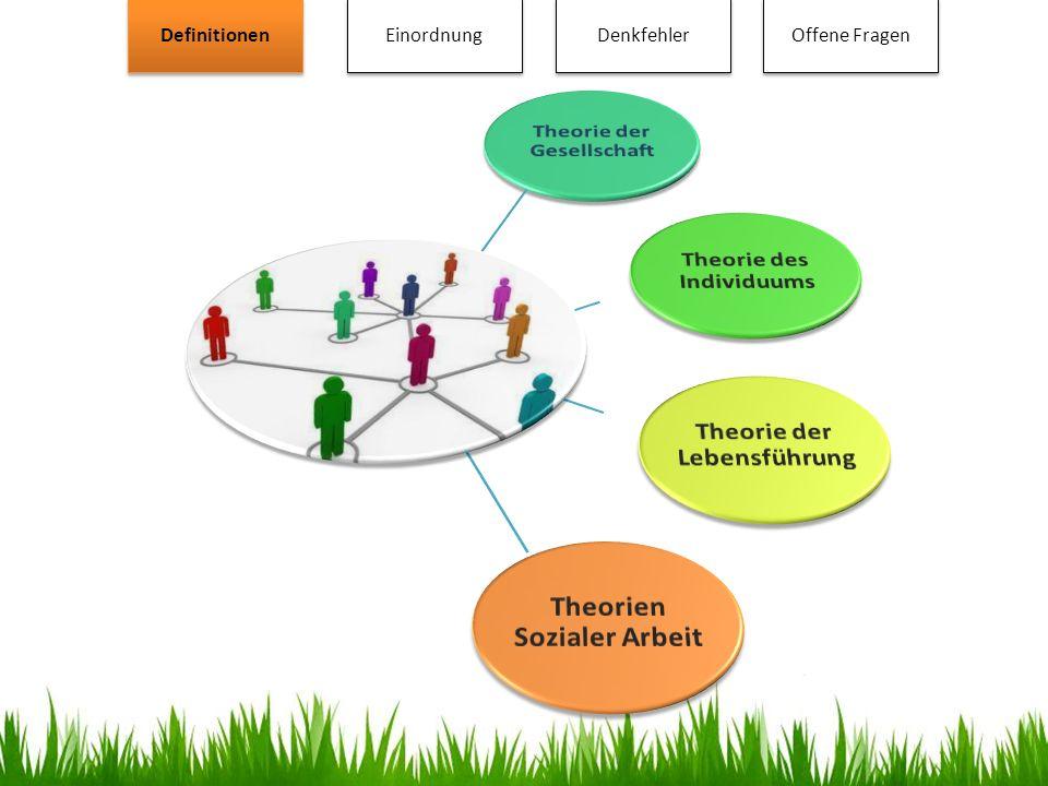 Definitionen Einordnung Denkfehler Offene Fragen