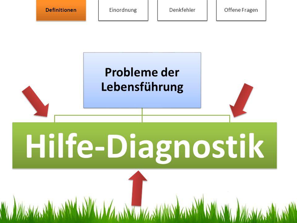 Definitionen Einordnung Denkfehler Offene Fragen Probleme der Lebensführung Biologische Diagnostik Psychische Diagnostik Soziale Diagnostik Hilfe-Diag