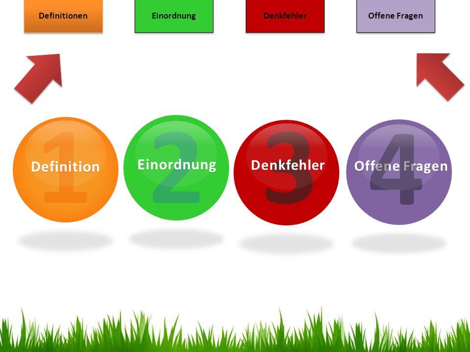 1Definition 2 3Denkfehler Einordnung Offene Fragen 4 Definitionen Einordnung Denkfehler Offene Fragen