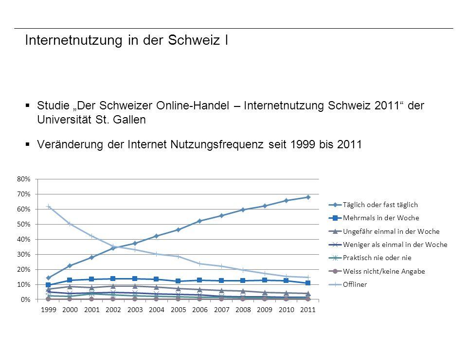 Internetnutzung in der Schweiz I Studie Der Schweizer Online-Handel – Internetnutzung Schweiz 2011 der Universität St. Gallen Veränderung der Internet
