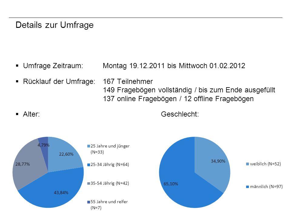 Details zur Umfrage Umfrage Zeitraum: Montag 19.12.2011 bis Mittwoch 01.02.2012 Rücklauf der Umfrage:167 Teilnehmer 149 Fragebögen vollständig / bis z