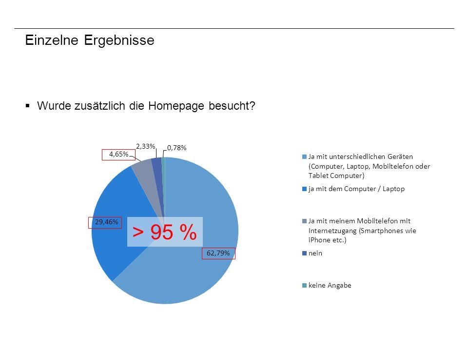 Einzelne Ergebnisse Wurde zusätzlich die Homepage besucht? > 95 %