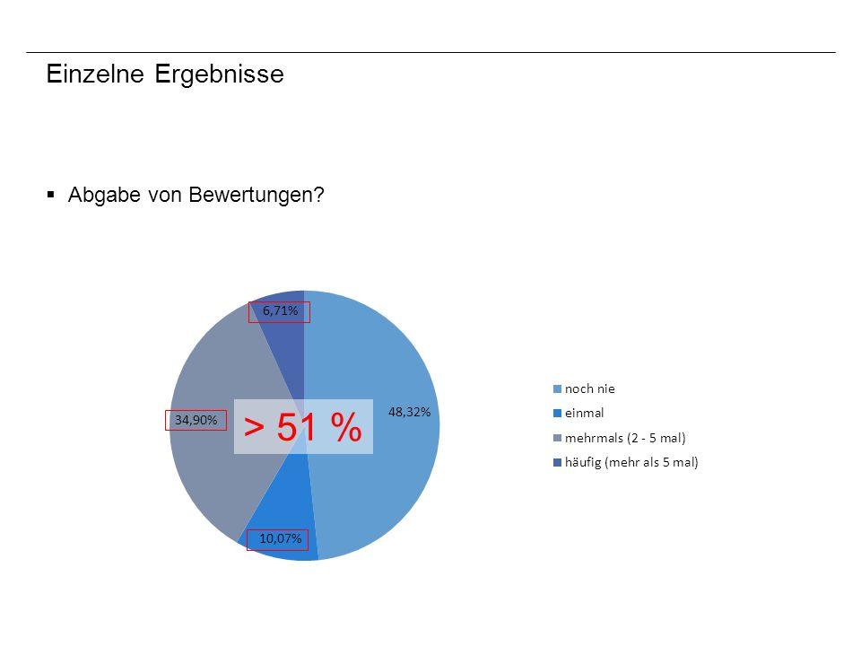 Einzelne Ergebnisse Abgabe von Bewertungen? > 51 %