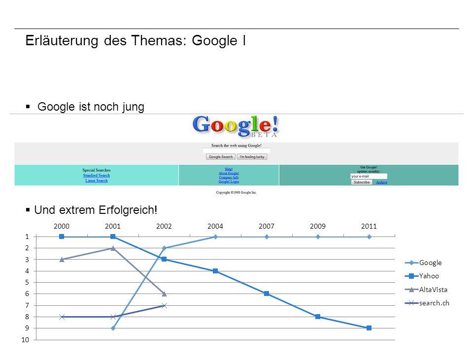 Erläuterung des Themas: Google II Marktanteil in den USA Marktanteil in Deutschland Marktanteil in der Schweiz