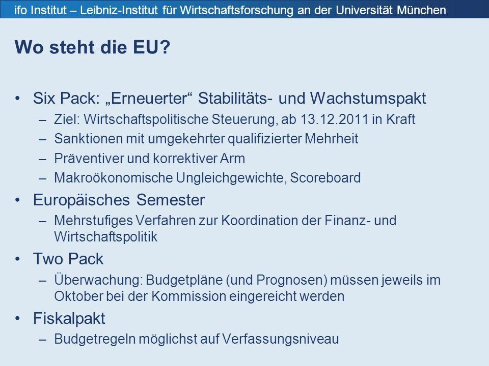 ifo Institut – Leibniz-Institut für Wirtschaftsforschung an der Universität München Wo steht die EU.
