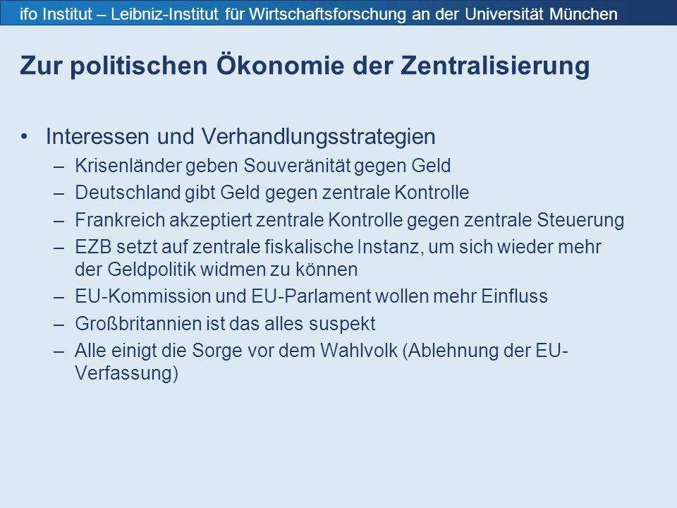 ifo Institut – Leibniz-Institut für Wirtschaftsforschung an der Universität München Zur politischen Ökonomie der Zentralisierung Interessen und Verhandlungsstrategien –Krisenländer geben Souveränität gegen Geld –Deutschland gibt Geld gegen zentrale Kontrolle –Frankreich akzeptiert zentrale Kontrolle gegen zentrale Steuerung –EZB setzt auf zentrale fiskalische Instanz, um sich wieder mehr der Geldpolitik widmen zu können –EU-Kommission und EU-Parlament wollen mehr Einfluss –Großbritannien ist das alles suspekt –Alle einigt die Sorge vor dem Wahlvolk (Ablehnung der EU- Verfassung)