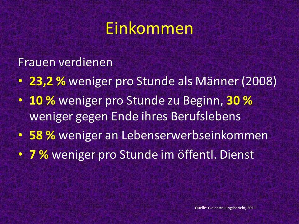 Ursachen (1) Typische Frauenberufe werden schlechter bezahlt 46 % der Frauen arbeiten Teilzeit (2008, Männer: 9 Prozent) 29,3 % haben Niedriglöhne (Männer: 13,8 %, NL = 2/3 des mittleren Std.lohns u.