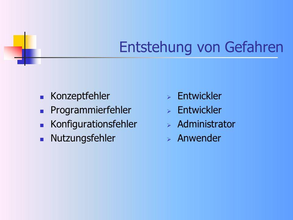 Entstehung von Gefahren Konzeptfehler Programmierfehler Konfigurationsfehler Nutzungsfehler Entwickler Administrator Anwender