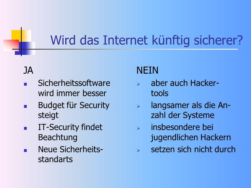 Wird das Internet künftig sicherer? JA Sicherheitssoftware wird immer besser Budget für Security steigt IT-Security findet Beachtung Neue Sicherheits-
