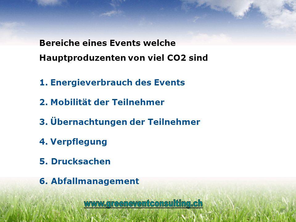Bereiche eines Events welche Hauptproduzenten von viel CO2 sind 1.Energieverbrauch des Events 2.Mobilität der Teilnehmer 3.Übernachtungen der Teilnehm