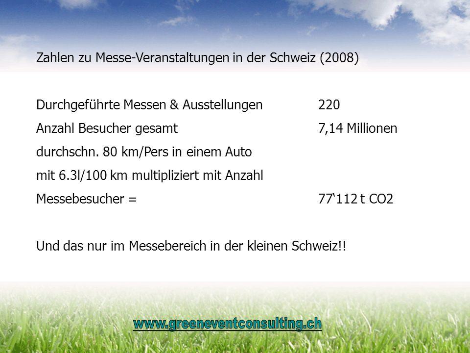 Zahlen zu Messe-Veranstaltungen in der Schweiz (2008) Durchgeführte Messen & Ausstellungen220 Anzahl Besucher gesamt7,14 Millionen durchschn. 80 km/Pe
