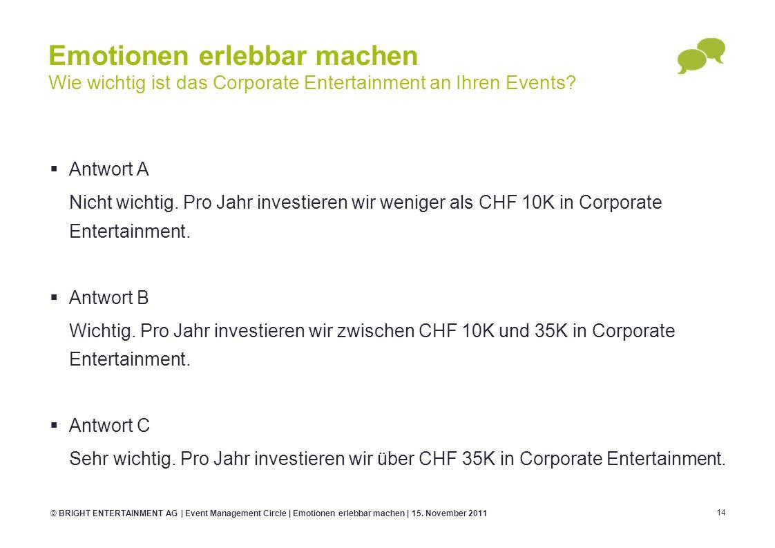 Antwort A Nicht wichtig. Pro Jahr investieren wir weniger als CHF 10K in Corporate Entertainment. Antwort B Wichtig. Pro Jahr investieren wir zwischen