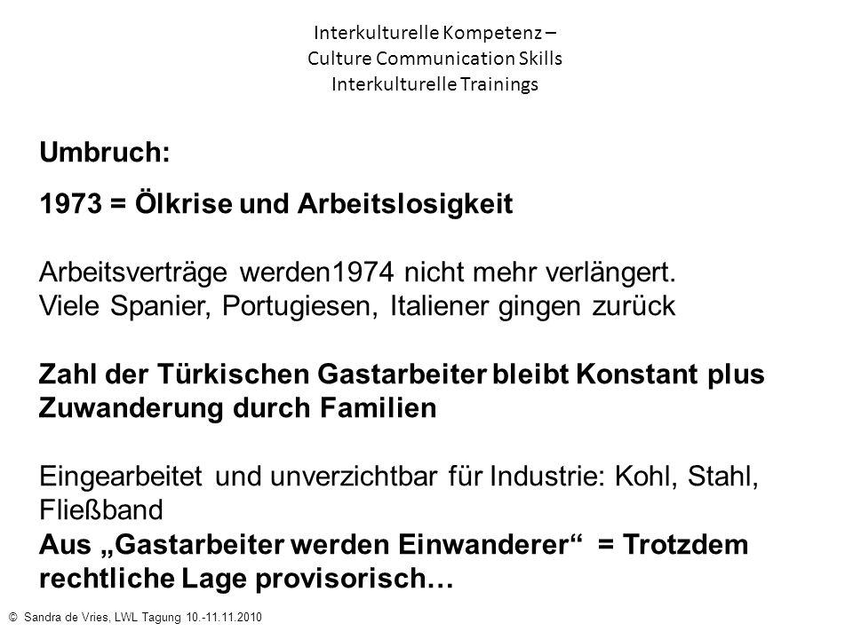 © Sandra de Vries, LWL Tagung 10.-11.11.2010 Interkulturelle Kompetenz – Culture Communication Skills Interkulturelle Trainings Umbruch: 1973 = Ölkris