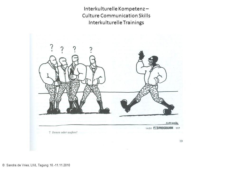 © Sandra de Vries, LWL Tagung 10.-11.11.2010 Interkulturelle Kompetenz – Culture Communication Skills Interkulturelle Trainings