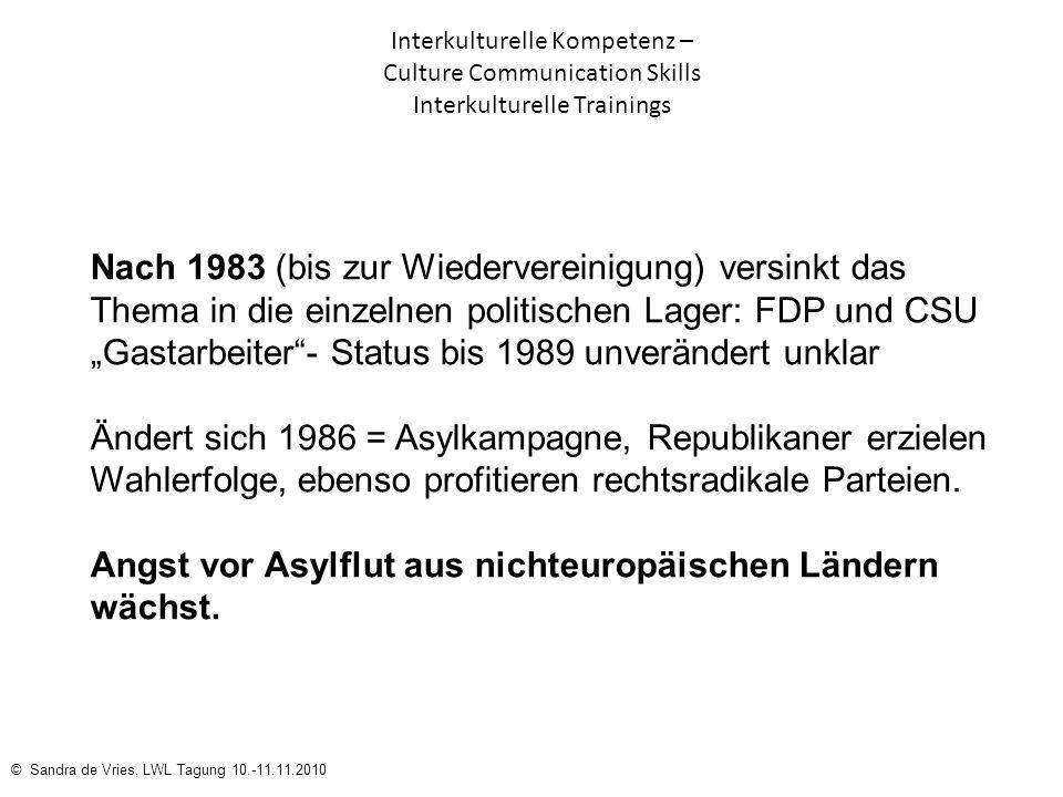 © Sandra de Vries, LWL Tagung 10.-11.11.2010 Interkulturelle Kompetenz – Culture Communication Skills Interkulturelle Trainings Nach 1983 (bis zur Wie